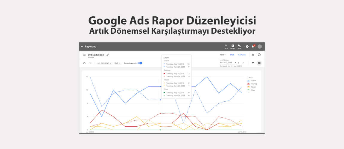 Google Ads Rapor Düzenleyicisi Artık Dönemsel Karşılaştırmayı Destekliyor