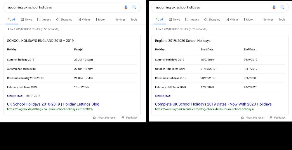 Google Featured Snippets algoritma güncellemesi