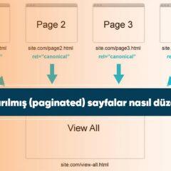 Sayfalandırılmış (paginated) sayfalar nasıl düzenlenmeli?