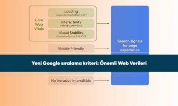 Yeni Google sıralama kriteri: Önemli Web Verileri