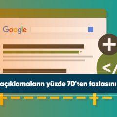 Google meta açıklamaların yüzde 70'ten fazlasını kendi seçiyor