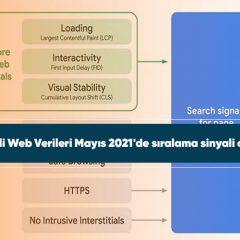 Önemli Web Verileri Mayıs 2021'de sıralama sinyali olacak